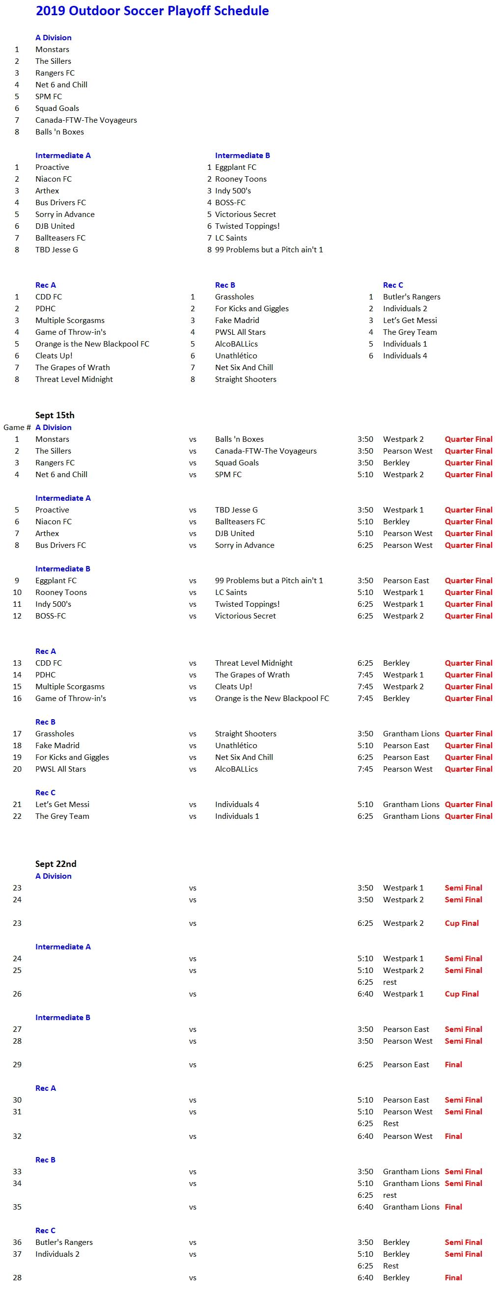 NR 2019 Outdoor Soccer Playoff Schedule Week 1a