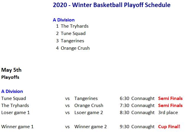 NRS Basketball 2020 Winter playoffs 1d